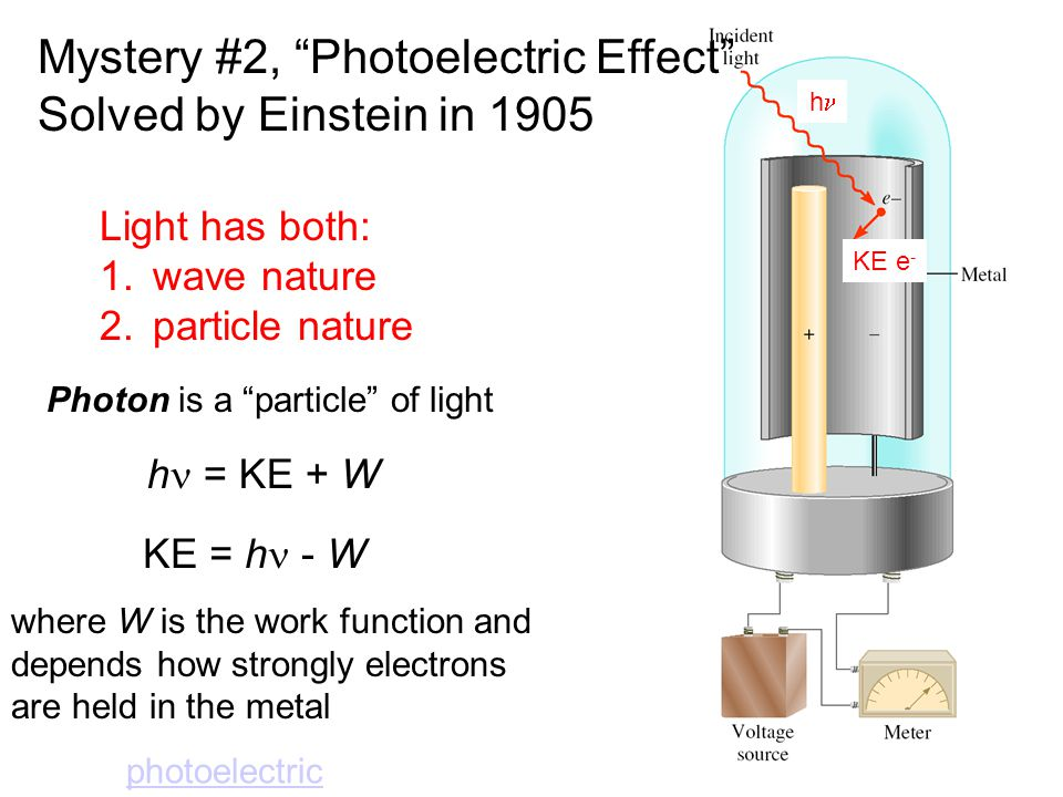 26 Light has both: 1.wave nature 2.particle nature h = KE + W Mystery #2, Photoelectric Effect Solved by Einstein in 1905 Photon is a particle of light KE = h - W h KE e - where W is the work function and depends how strongly electrons are held in the metal photoelectric