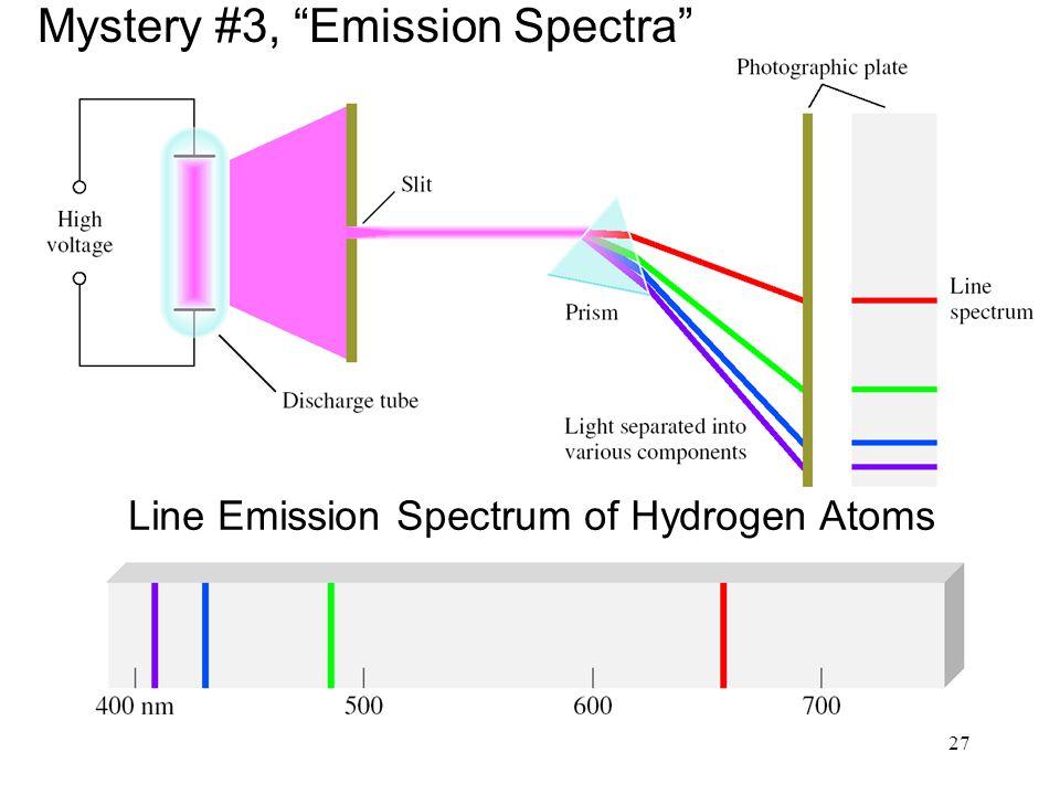 27 Line Emission Spectrum of Hydrogen Atoms Mystery #3, Emission Spectra