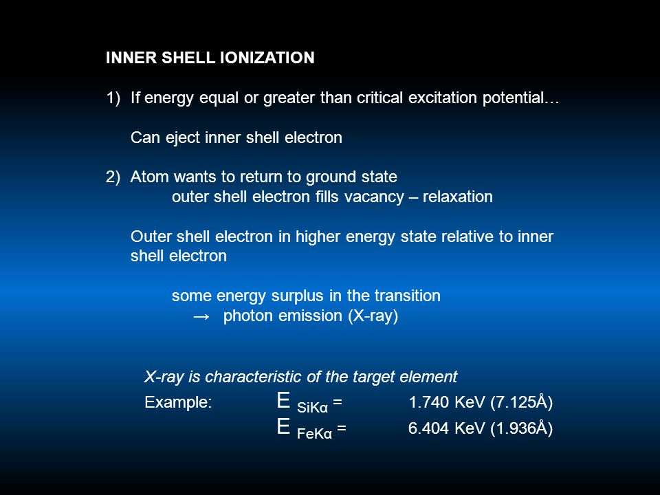INNER SHELL IONIZATION 1)If energy equal or greater than critical excitation potential… Can eject inner shell electron 2)Atom wants to return to ground state outer shell electron fills vacancy – relaxation Outer shell electron in higher energy state relative to inner shell electron some energy surplus in the transition → photon emission (X-ray) X-ray is characteristic of the target element Example: E SiKα =1.740 KeV (7.125Å) E FeKα =6.404 KeV (1.936Å)