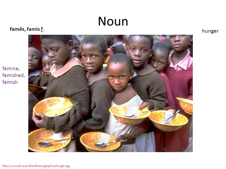 Noun http://www.shc.edu/theolibrary/graphics/hunger.jpg famēs, famis F.