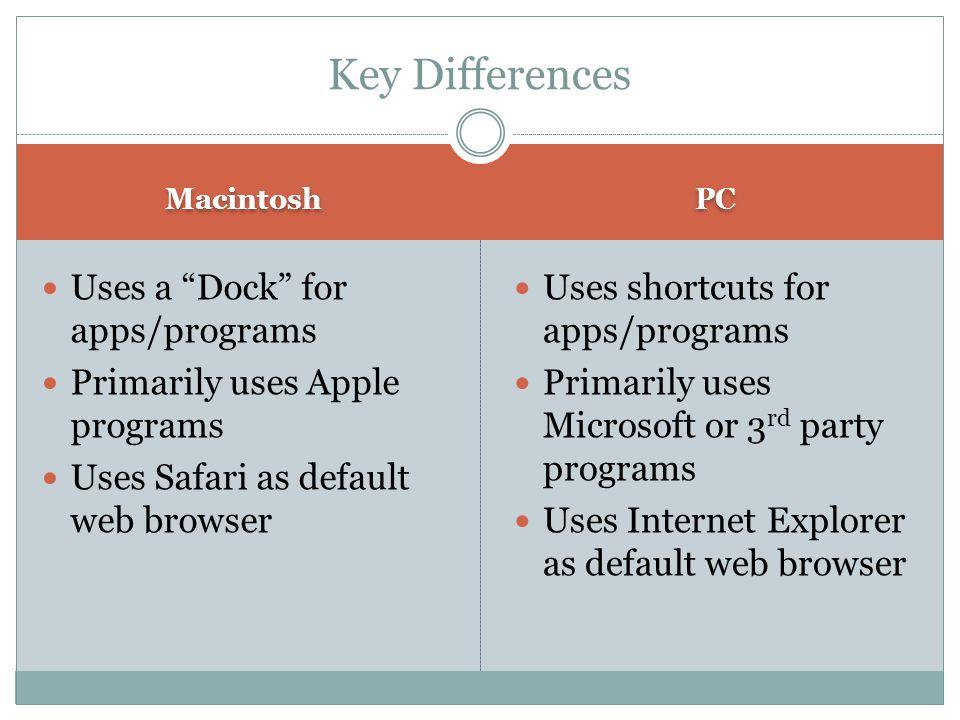 "Macintosh PC Uses a ""Dock"" for apps/programs Primarily uses Apple programs Uses Safari as default web browser Uses shortcuts for apps/programs Primari"
