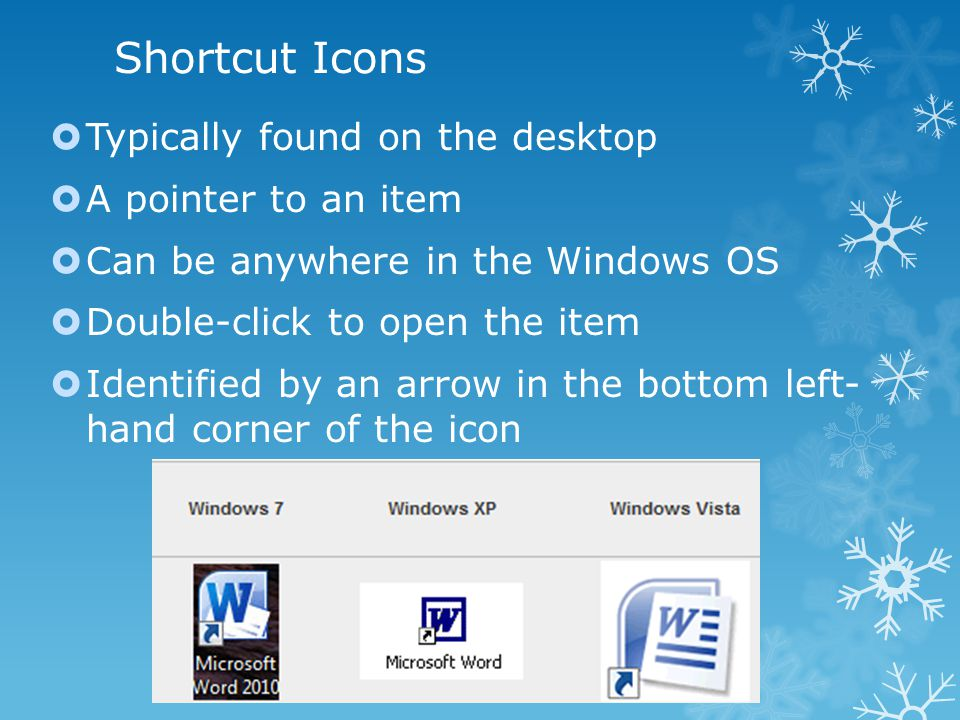 Shortcut Icons  Typically found on the desktop  A pointer to an item  Can be anywhere in the Windows OS  Double-click to open the item  Identified by an arrow in the bottom left- hand corner of the icon