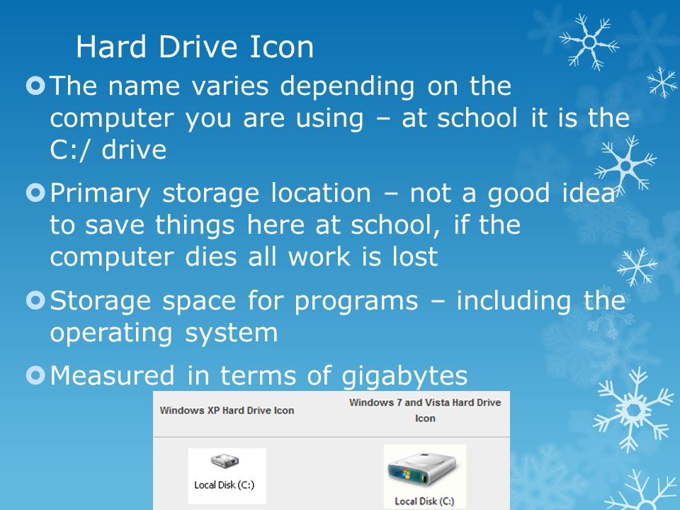 Hard Drive Icon  The name varies depending on the computer you are using – at school it is the C:/ drive  Primary storage location – not a good idea to save things here at school, if the computer dies all work is lost  Storage space for programs – including the operating system  Measured in terms of gigabytes