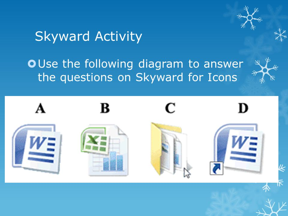 Skyward Activity  Use the following diagram to answer the questions on Skyward for Icons