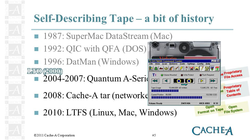 Self-Describing Tape – a bit of history 1987: SuperMac DataStream (Mac) 1992: QIC with QFA (DOS) 1996: DatMan (Windows) 2004-2007: Quantum A-Series (networked) 2008: Cache-A tar (networked) 2010: LTFS (Linux, Mac, Windows) ©2011 Cache-A Corporation#5 Proprietary File Access Proprietary Format on Tape Open File System Open Format on Tape Proprietary Table of Contents Open Format on Tape