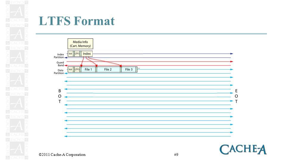 LTFS Format ©2011 Cache-A Corporation#10
