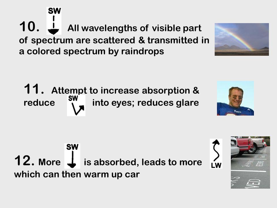 6. (dust, thicker atmosphere scatters longer red/orange wavelengths) 7.