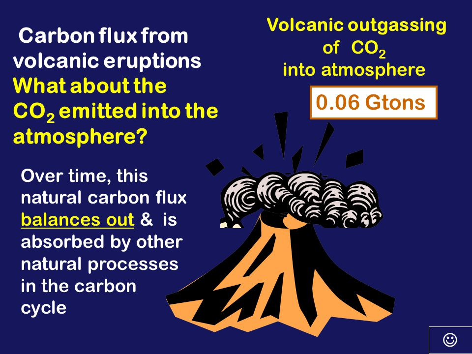 Q3 – Are volcanic eruptions an important cause of recent global warming.