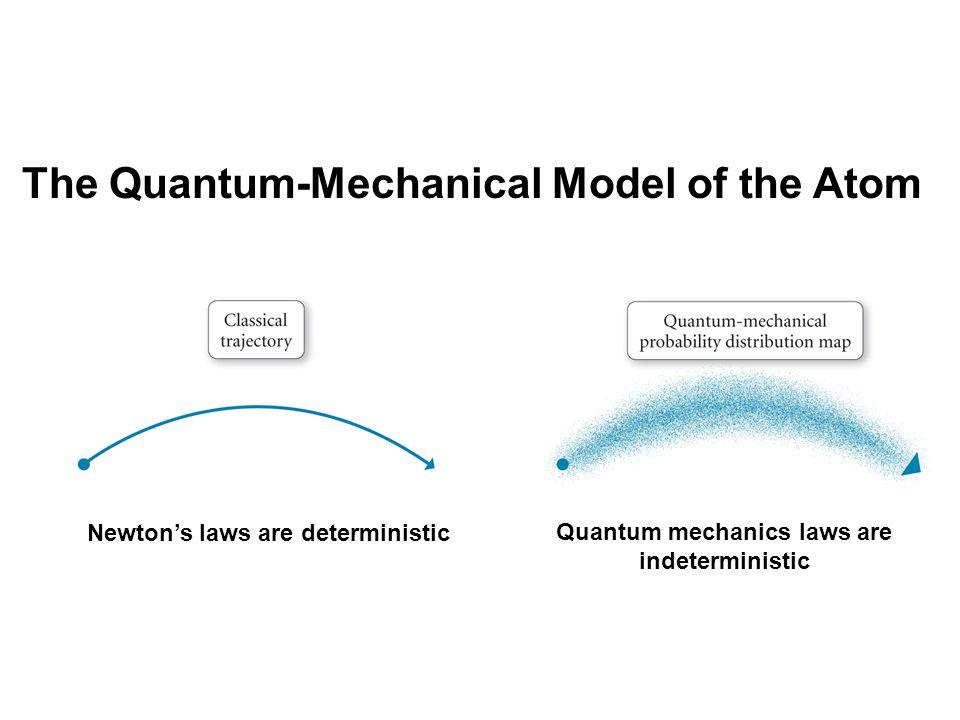 The Quantum-Mechanical Model of the Atom Newton's laws are deterministic Quantum mechanics laws are indeterministic
