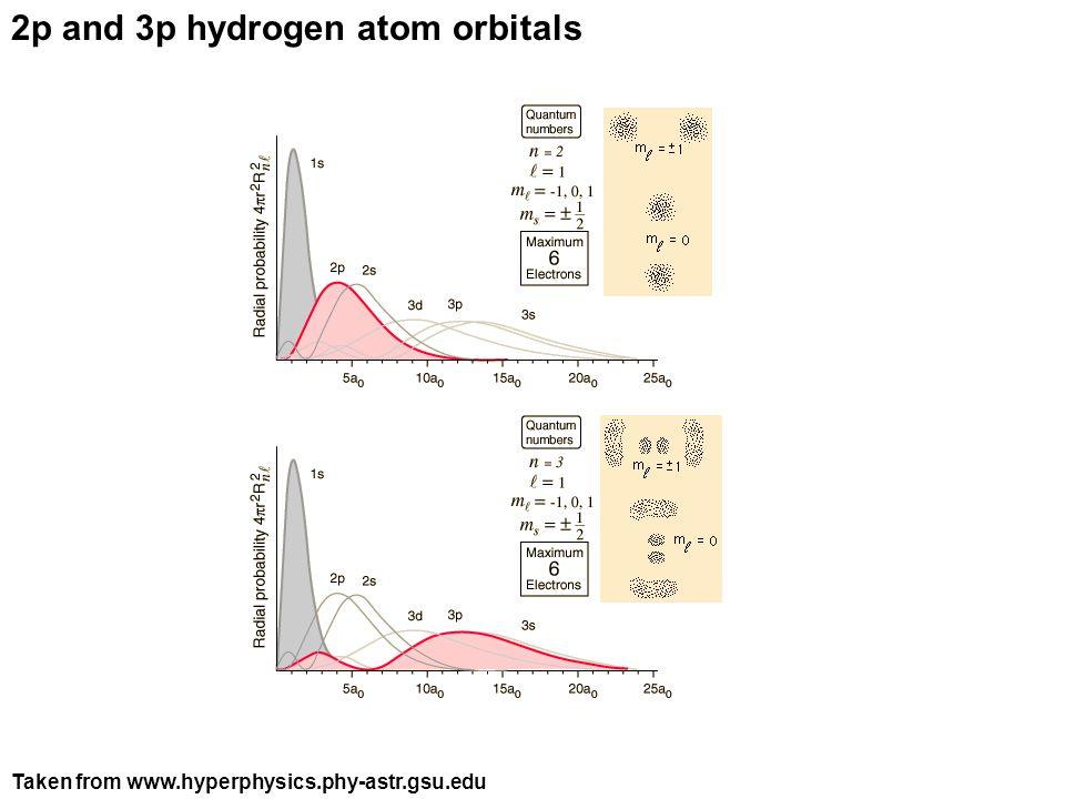 2p and 3p hydrogen atom orbitals Taken from www.hyperphysics.phy-astr.gsu.edu