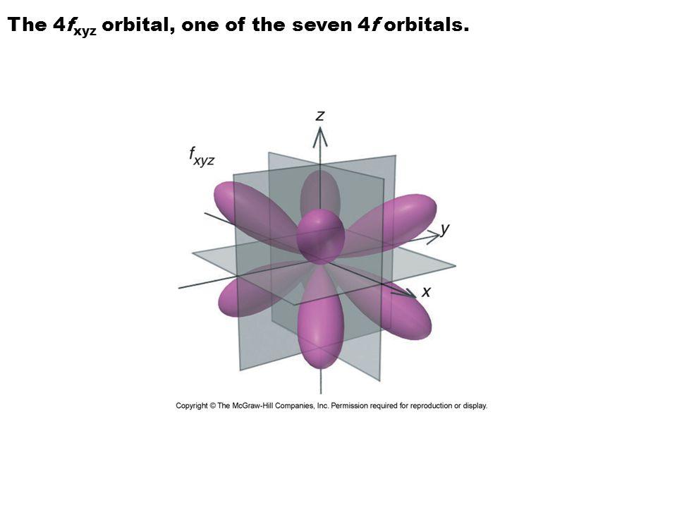 The 4f xyz orbital, one of the seven 4f orbitals.