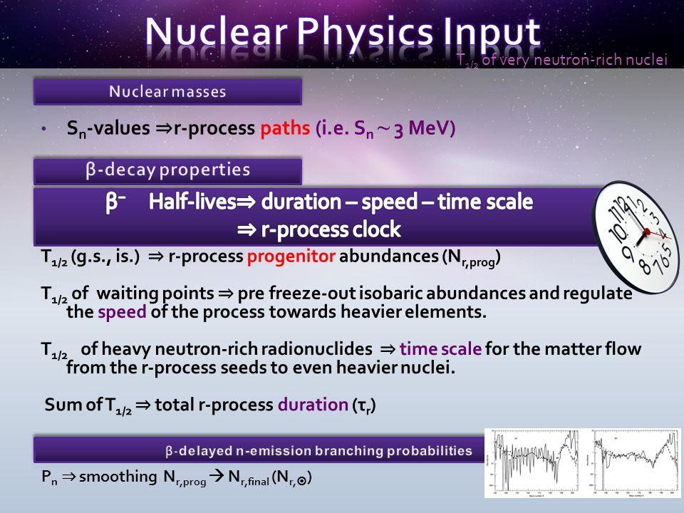 S n -values ⇒ r-process paths (i.e.