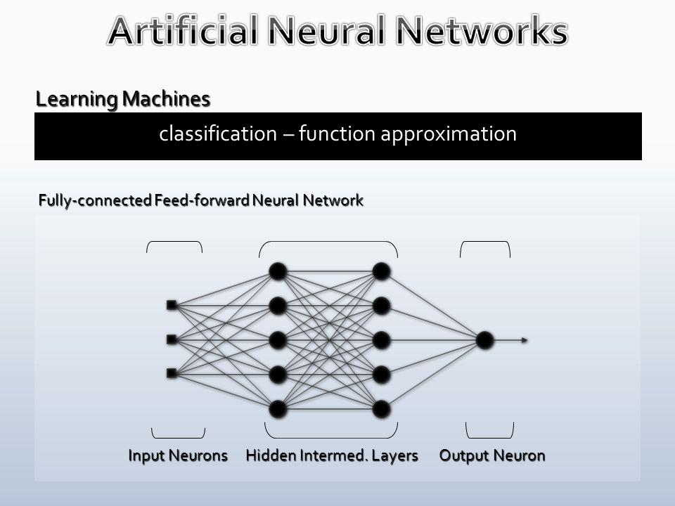 Input Neurons Hidden Intermed.