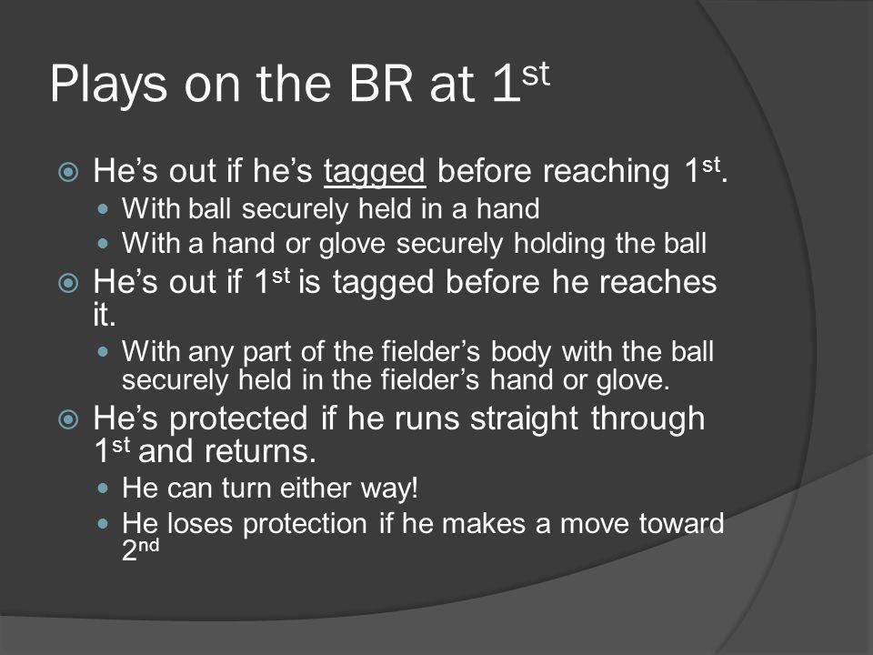 Plays on the BR at 1 st  He's out if he's tagged before reaching 1 st.