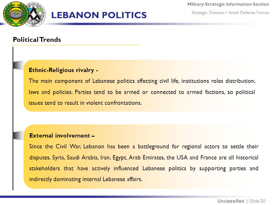 Military-Strategic Information Section Strategic Division // Israel Defense Forces Unclassified || Slide 20 LEBANON POLITICS Political Trends Ethnic-Religious rivalry - The main component of Lebanese politics affecting civil life, institutions roles distribution, laws and policies.