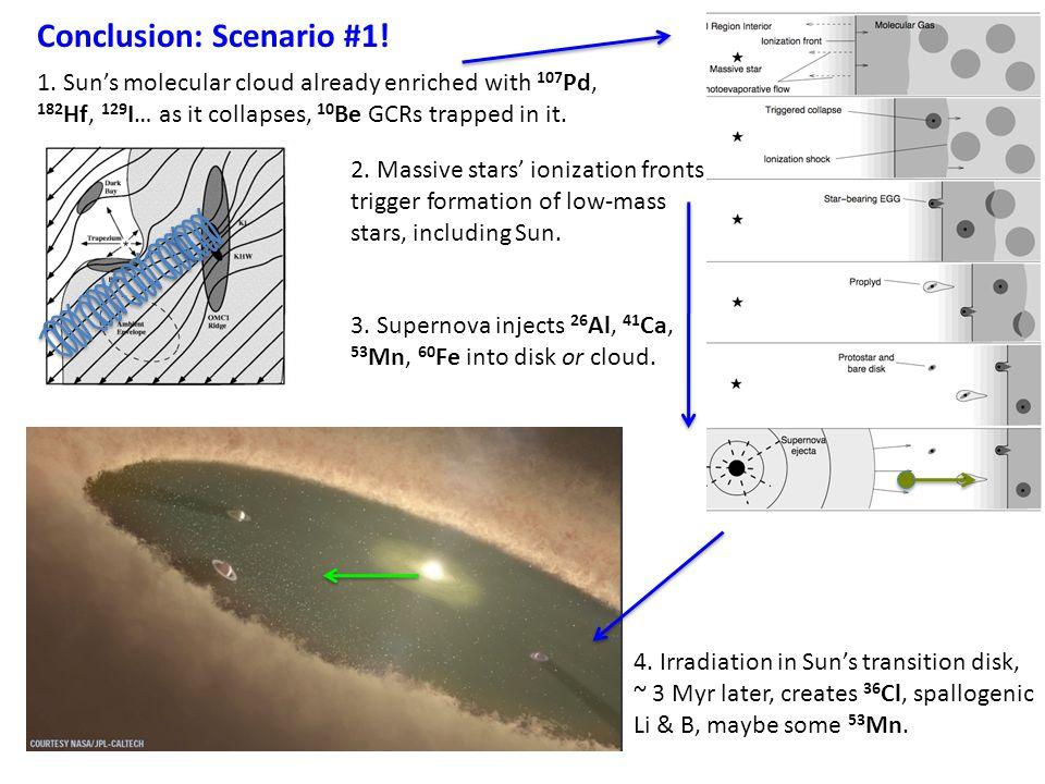 Conclusion: Scenario #1. 1.