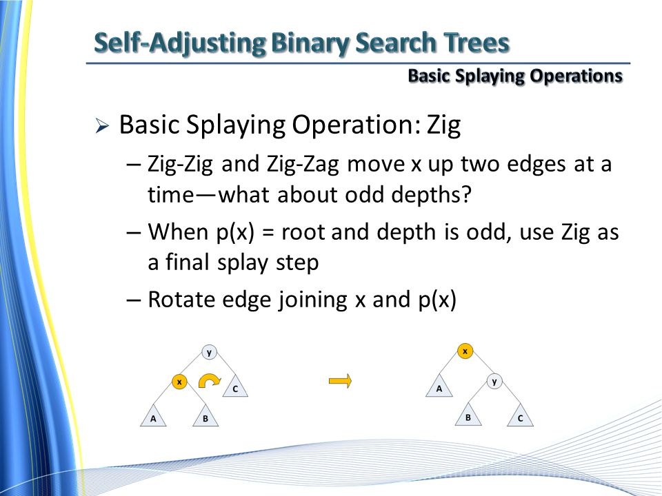  Basic Splaying Operation: Zig – Zig-Zig and Zig-Zag move x up two edges at a time—what about odd depths.