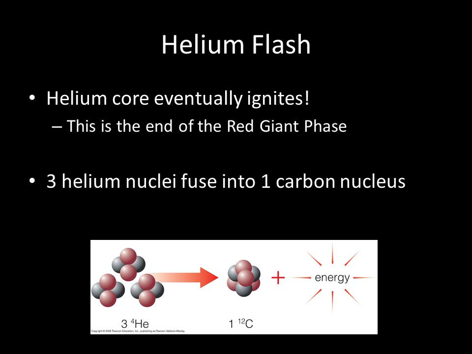 Helium Flash Helium core eventually ignites! – This is the end of the Red Giant Phase 3 helium nuclei fuse into 1 carbon nucleus