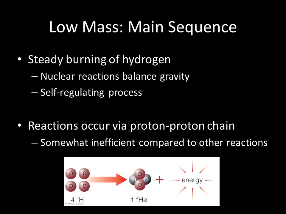 Low Mass: Main Sequence Steady burning of hydrogen – Nuclear reactions balance gravity – Self-regulating process Reactions occur via proton-proton chain – Somewhat inefficient compared to other reactions