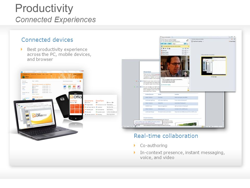 Productivity Connected Experiences Connected devices Best productivity experience across the PC, mobile devices, and browser Real-time collaboration Co-authoring In-context presence, instant messaging, voice, and video