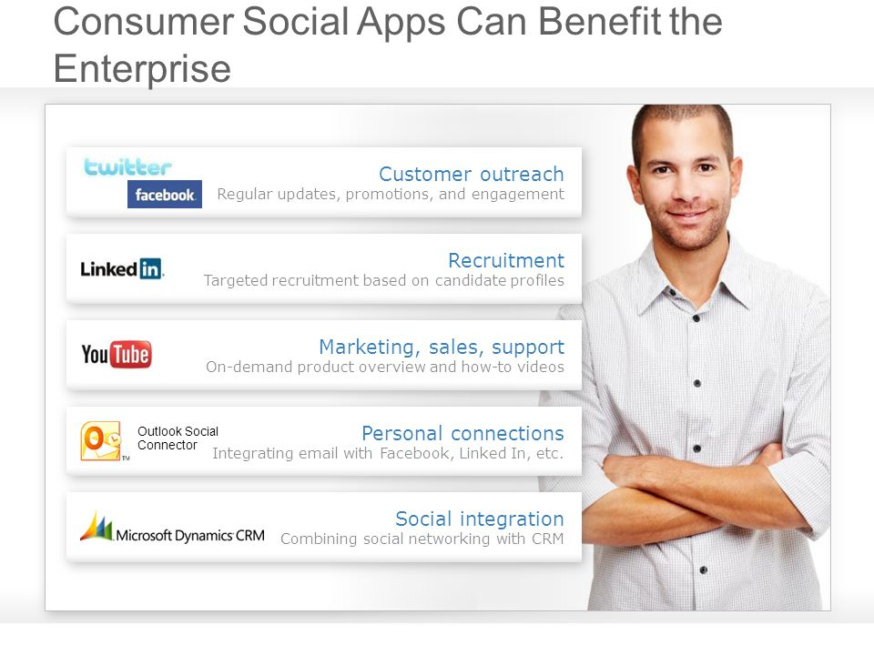Consumer Social Apps Can Benefit the Enterprise Personal connections Integrating email with Facebook, Linked In, etc.