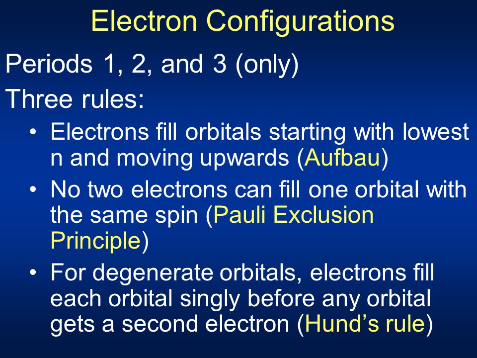 Hund's Rule for p Orbitals 123456123456 Second electron goes into empty degenerate orbital with spin in same direction as first All degenerate orbital