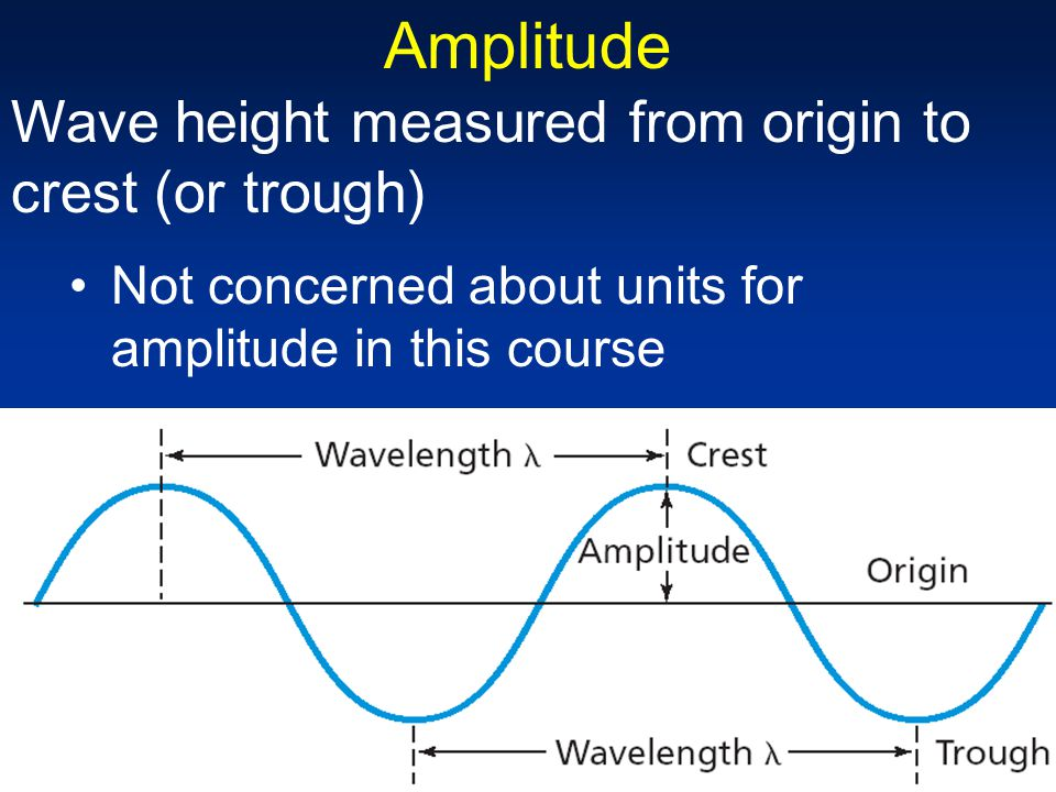 Frequency / Wavelength c = Red light versus blue light Lower Frequency Higher Frequency Longer Shorter