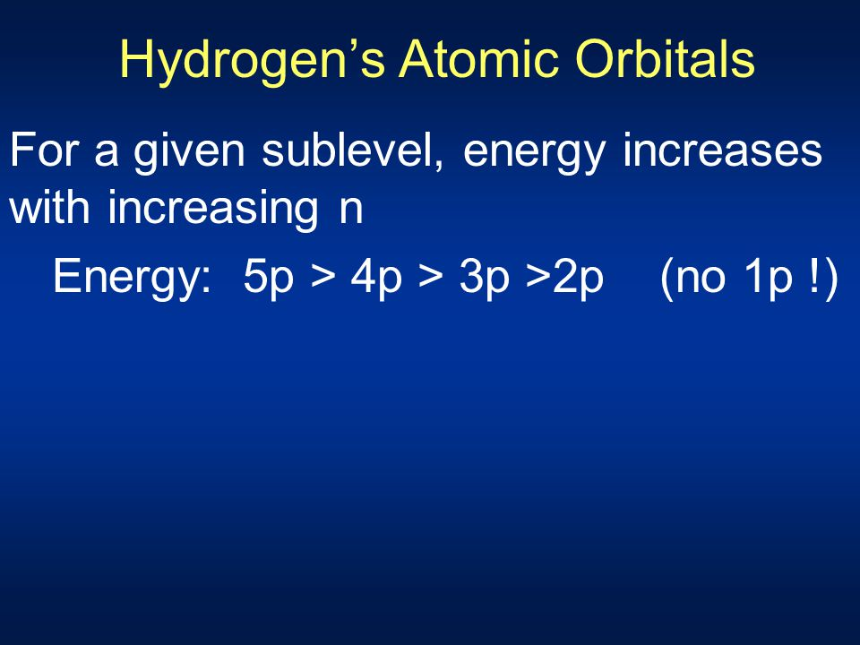 Hydrogen's Atomic Orbitals For hydrogen only (special case), all sublevels of a given principal quantum number n have the same energy For n=2, the 2s