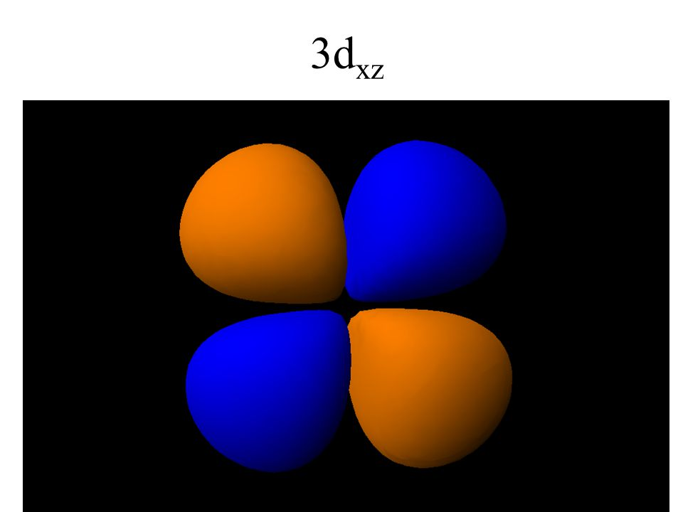 d Orbitals (also exaggerated) The odd one (different shape)