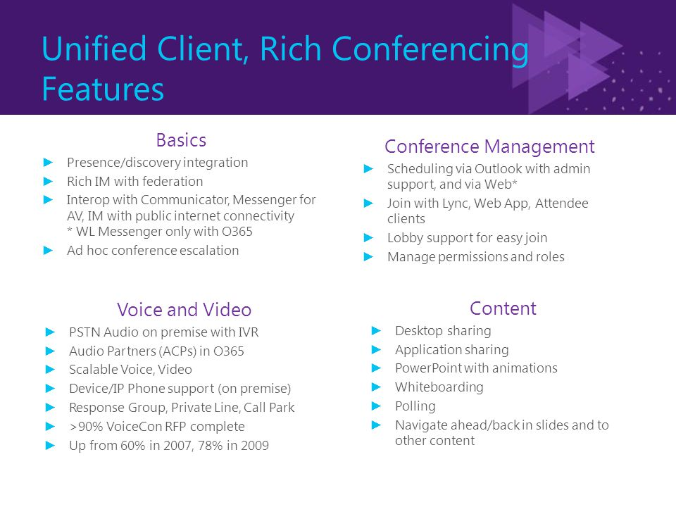 Unified Client, Rich Conferencing Features Conference Management ► Scheduling via Outlook with admin support, and via Web* ► Join with Lync, Web App, Attendee clients ► Lobby support for easy join ► Manage permissions and roles Voice and Video ► PSTN Audio on premise with IVR ► Audio Partners (ACPs) in O365 ► Scalable Voice, Video ► Device/IP Phone support (on premise) ► Response Group, Private Line, Call Park ► >90% VoiceCon RFP complete ► Up from 60% in 2007, 78% in 2009 Basics ► Presence/discovery integration ► Rich IM with federation ► Interop with Communicator, Messenger for AV, IM with public internet connectivity * WL Messenger only with O365 ► Ad hoc conference escalation Content ► Desktop sharing ► Application sharing ► PowerPoint with animations ► Whiteboarding ► Polling ► Navigate ahead/back in slides and to other content
