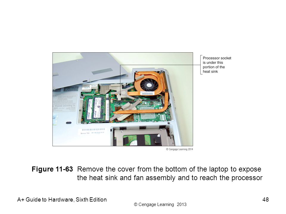 © Cengage Learning 2013 A+ Guide to Hardware, Sixth Edition48 Figure 11-63 Remove the cover from the bottom of the laptop to expose the heat sink and