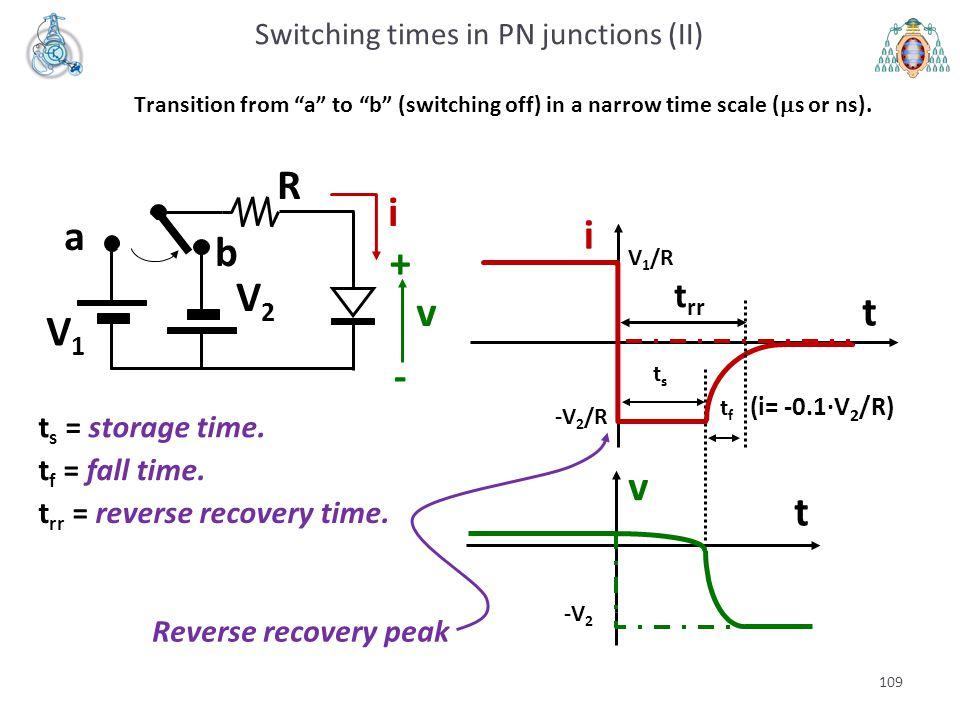 """109 a b V1V1 V2V2 R i v + - Transition from """"a"""" to """"b"""" (switching off) in a narrow time scale (  s or ns). i v t t t rr V 1 /R -V 2 /R tsts t f (i= -"""