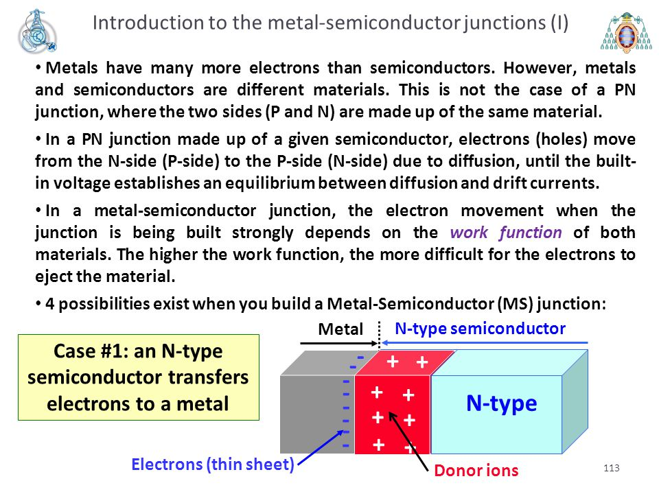 113 Introduction to the metal-semiconductor junctions (I) Case #1: an N-type semiconductor transfers electrons to a metal N-type semiconductor Metal N