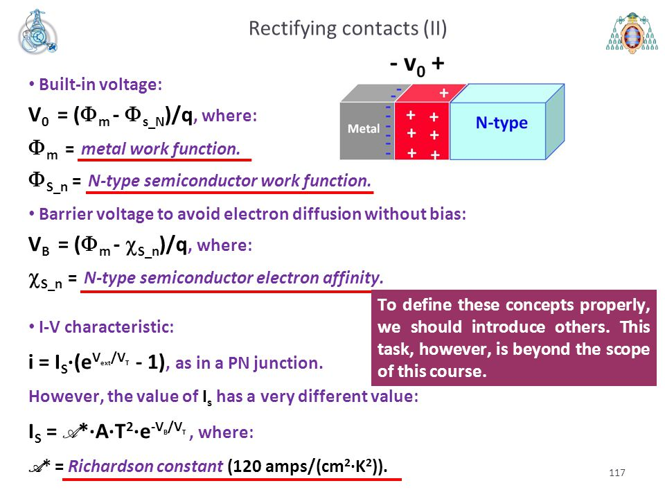 117 Rectifying contacts (II) Built-in voltage: V 0 = (  m -  s_N )/q, where:  m = metal work function.  S_n = N-type semiconductor work function.
