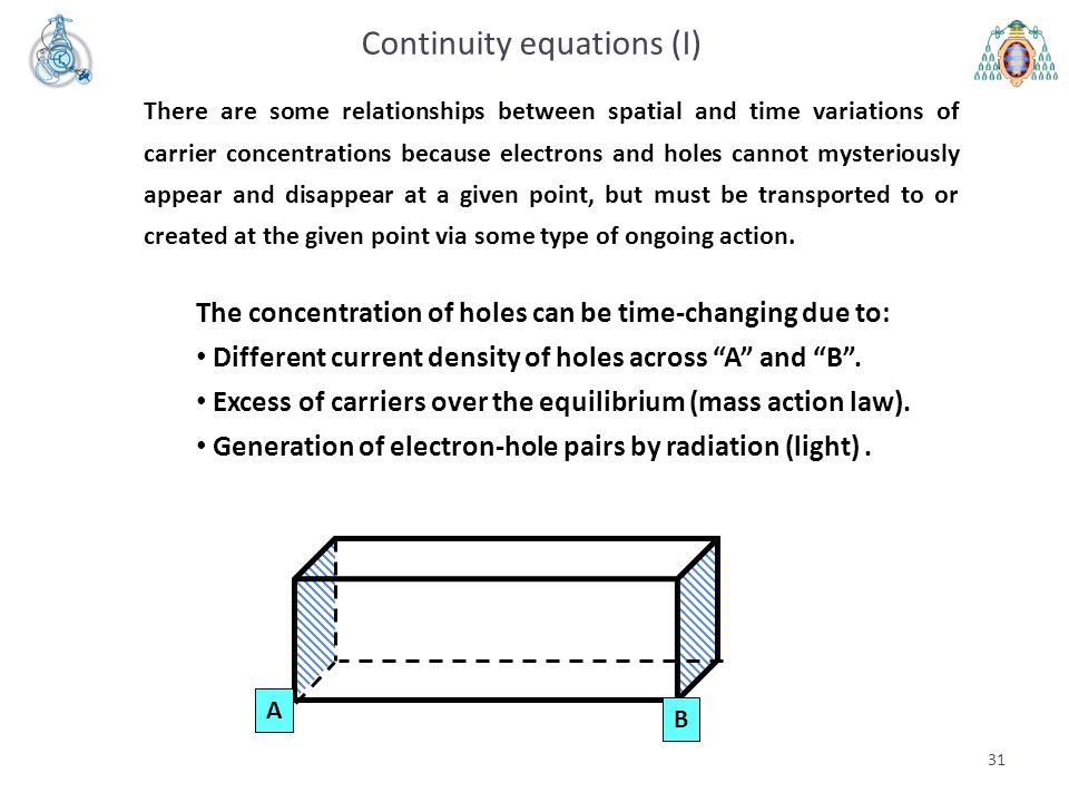 31 A B There are some relationships between spatial and time variations of carrier concentrations because electrons and holes cannot mysteriously appe