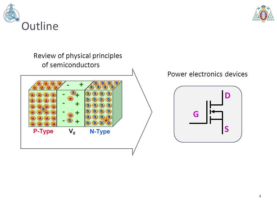  Basic electromagnetic theory. Basic circuit theory.