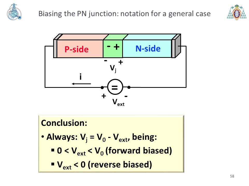 58 V ext - + = VjVj - + P-side N-side + - i Biasing the PN junction: notation for a general case Conclusion: Always: V j = V 0 - V ext, being:  0 < V