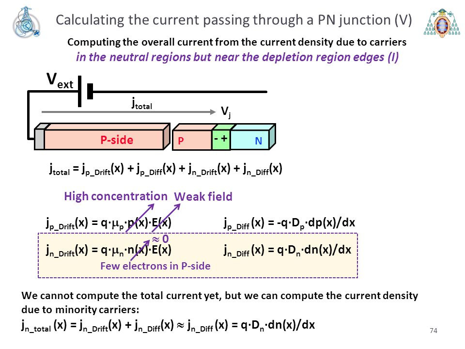 74 Calculating the current passing through a PN junction (V) Computing the overall current from the current density due to carriers in the neutral reg