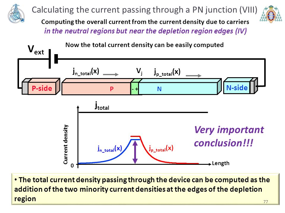 The total current density passing through the device can be computed as the addition of the two minority current densities at the edges of the depleti