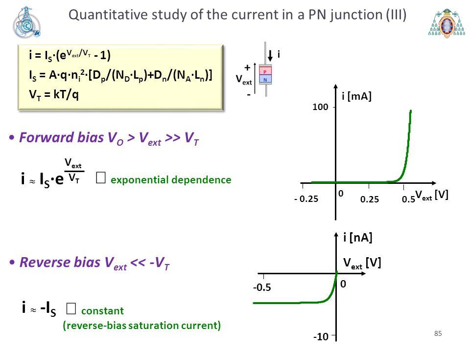 i = I S ·(e V ext /V T - 1) I S = A·q·n i 2 ·[D p /(N D ·L p )+D n /(N A ·L n )] V T = kT/q 85 Quantitative study of the current in a PN junction (III