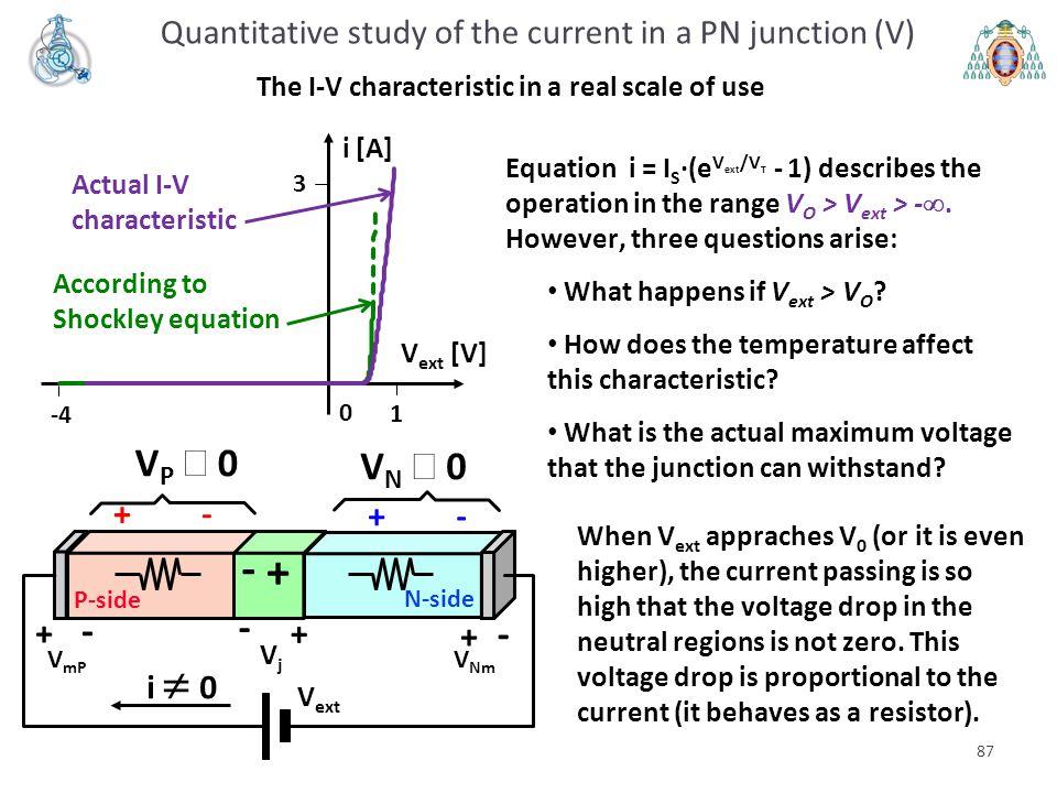 Equation i = I S ·(e V ext /V T - 1) describes the operation in the range V O > V ext > - . However, three questions arise: What happens if V ext > V