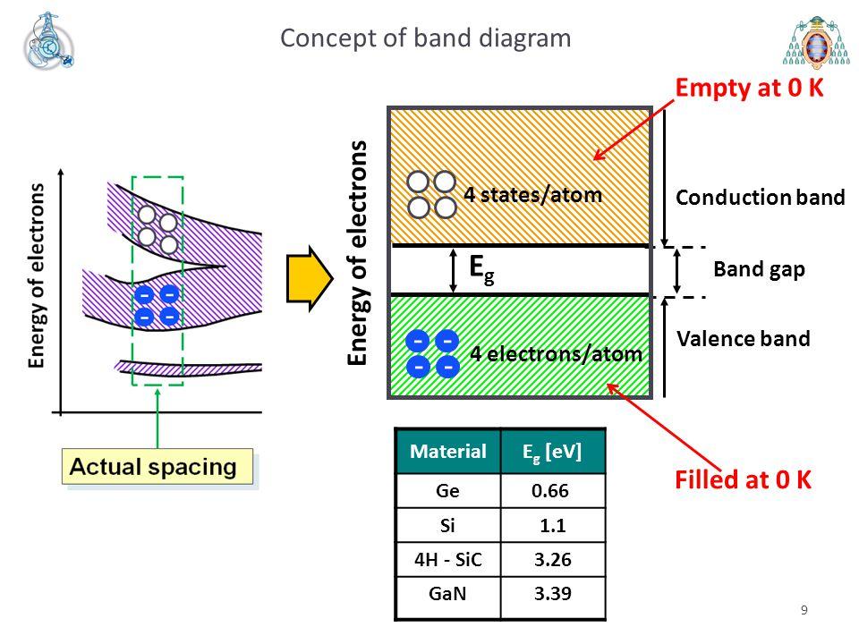 110 a b V1V1 V2V2 R i v + - Why does this evolution occur.