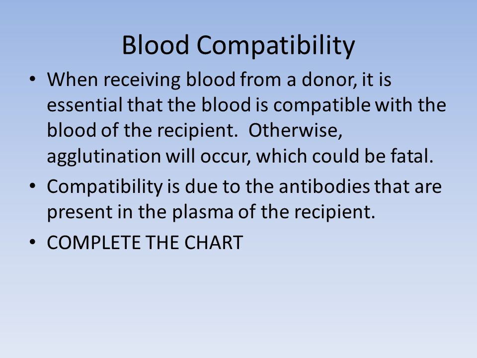 Blood Compatibility When receiving blood from a donor, it is essential that the blood is compatible with the blood of the recipient.