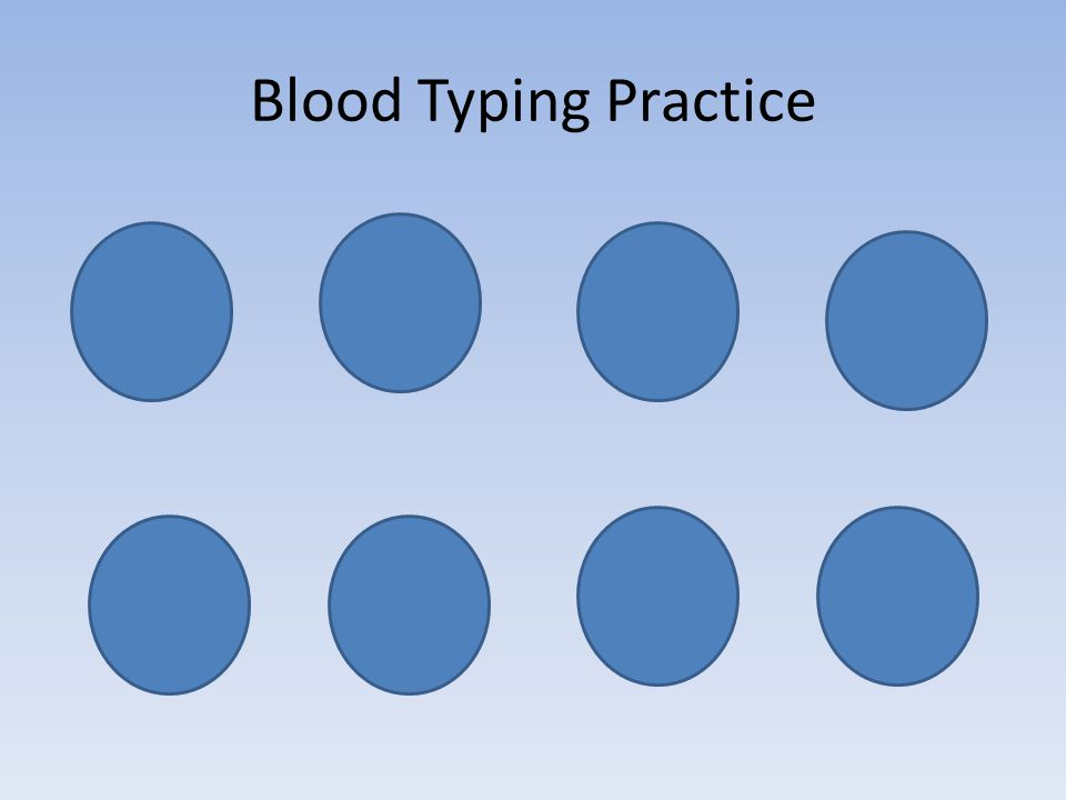 Blood Typing Practice