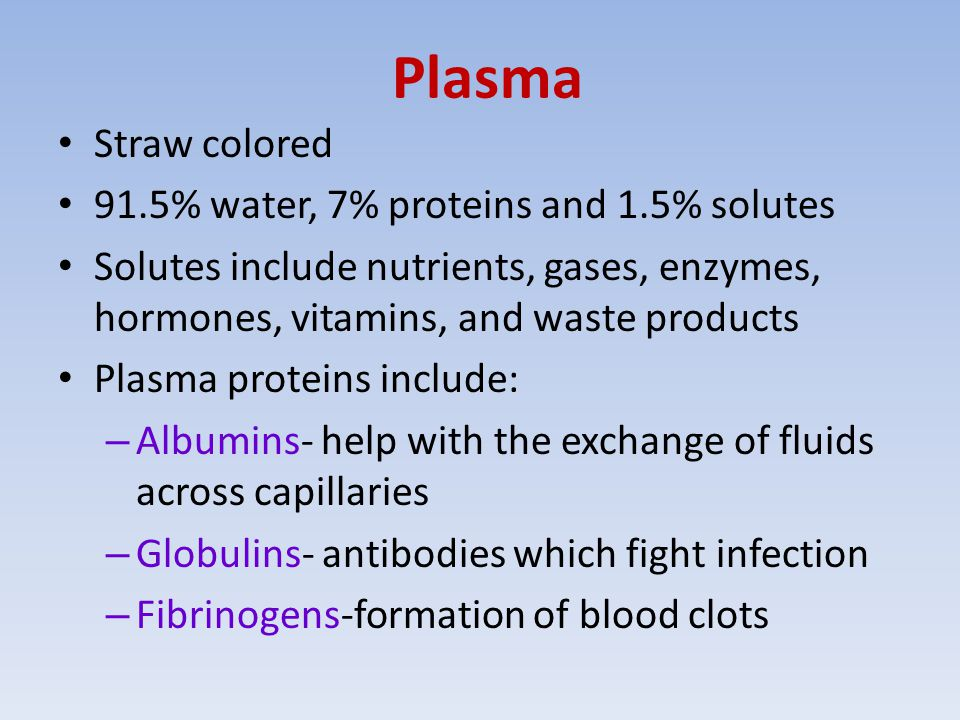 Plasma Straw colored 91.5% water, 7% proteins and 1.5% solutes Solutes include nutrients, gases, enzymes, hormones, vitamins, and waste products Plasma proteins include: – Albumins- help with the exchange of fluids across capillaries – Globulins- antibodies which fight infection – Fibrinogens-formation of blood clots