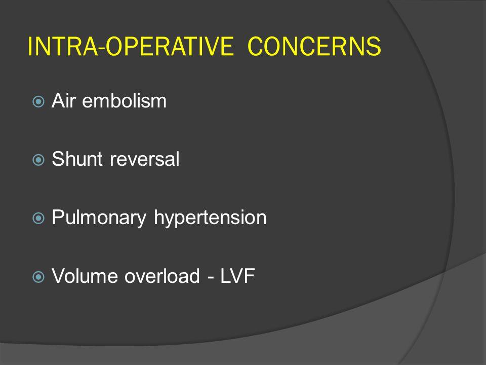 INTRA-OPERATIVE CONCERNS  Air embolism  Shunt reversal  Pulmonary hypertension  Volume overload - LVF