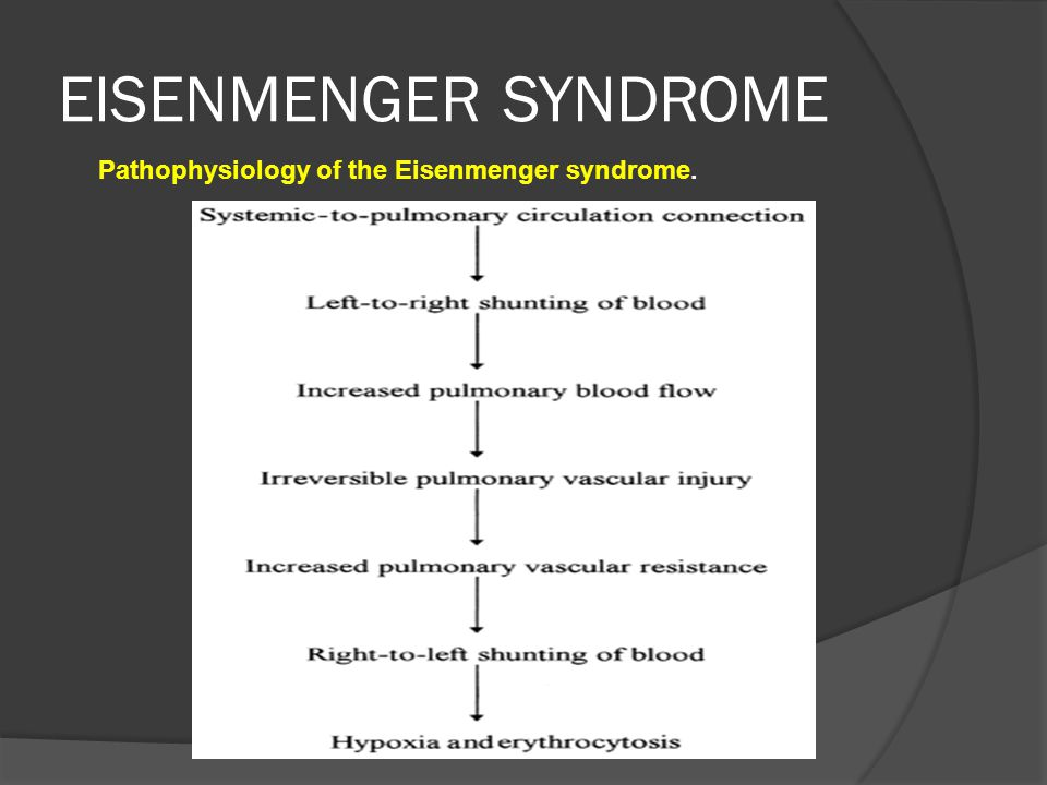 EISENMENGER SYNDROME Pathophysiology of the Eisenmenger syndrome.