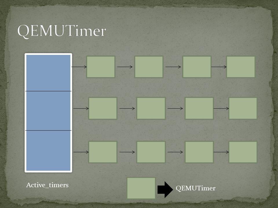 Active_timers QEMUTimer