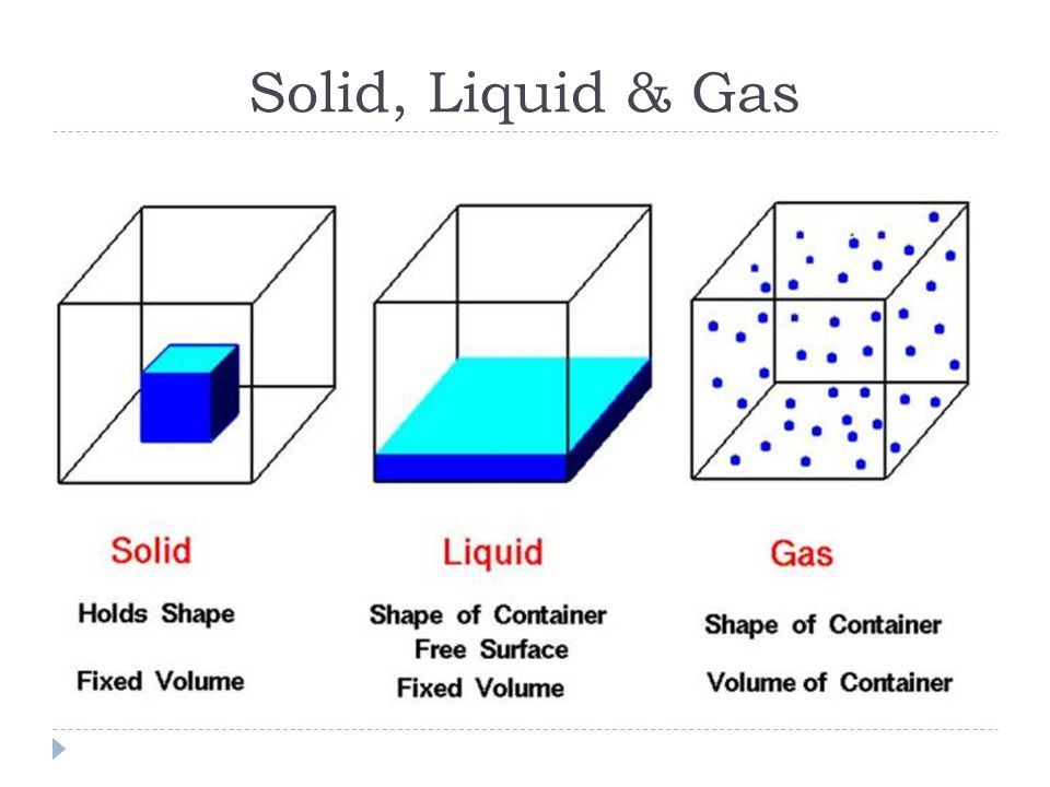 The Ideal Gas  We make these assumptions because:  a) They make the equations a whole lot simpler than they would be otherwise, and  b) Because these assumptions don't cause too much deviation from the ways that actual gases behave