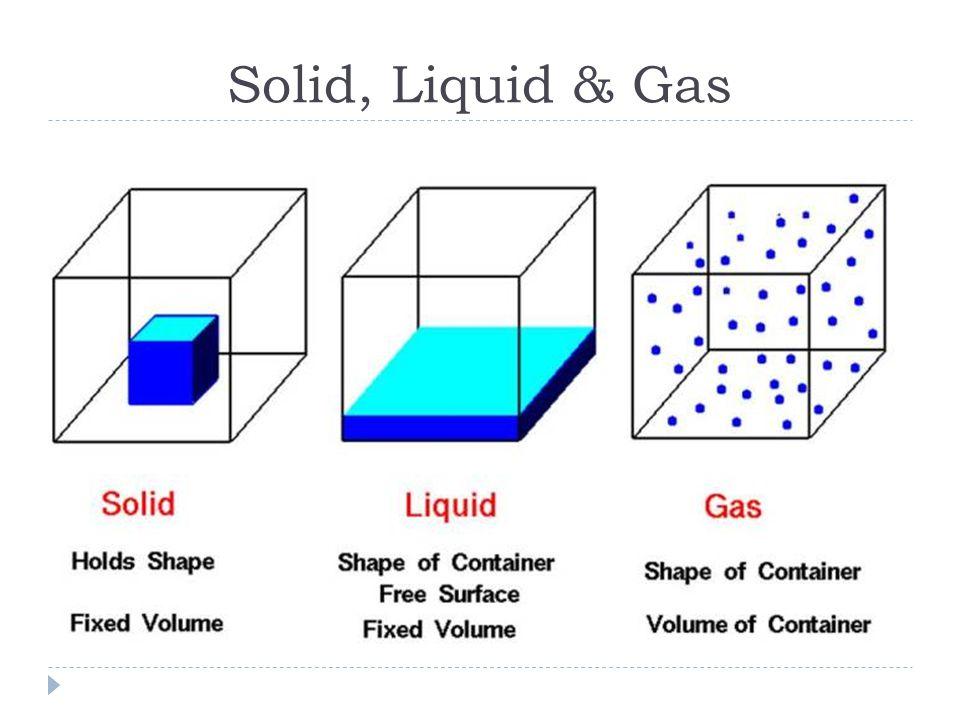 Solid, Liquid & Gas